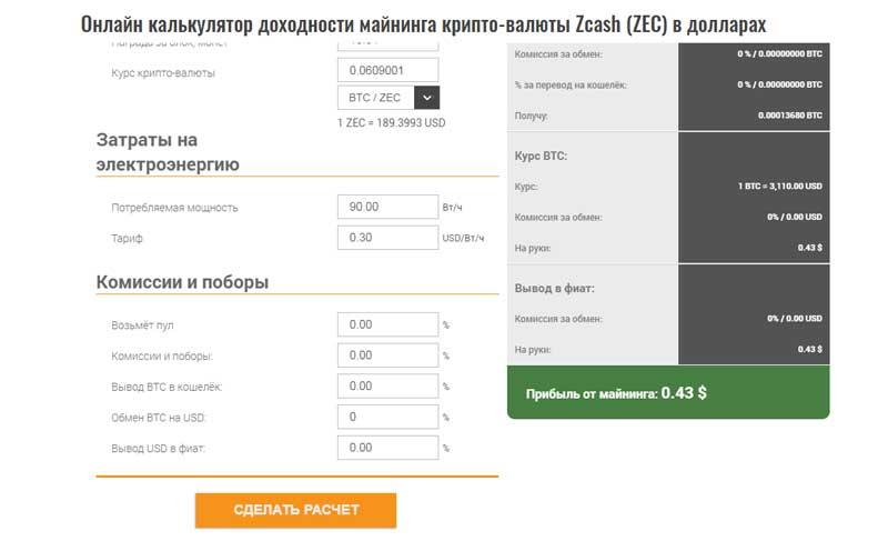 доходность-zcash