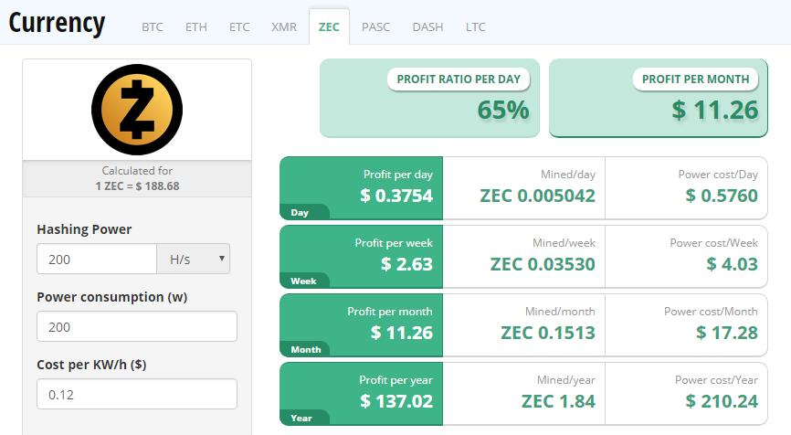 калькулятор доходности майнинга zcash